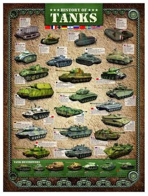 Eurographics-6000-0381 Histoire des chars