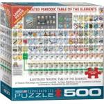 Eurographics-8500-5355 Pièces XXL - Tableau Périodique des Eléments Illustré