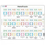 Larsen-GP5-DK Puzzle Cadre - MemoPuzzle (en Danois)