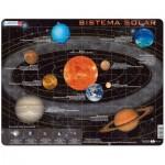 Larsen-SS1-ES Puzzle Cadre - Sistema Solar (en Espagnol)
