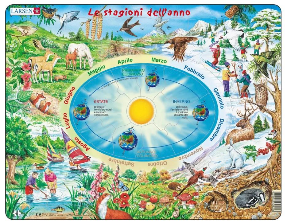 puzzle-cadre-le-stagioni-dell-anno-en-italien-