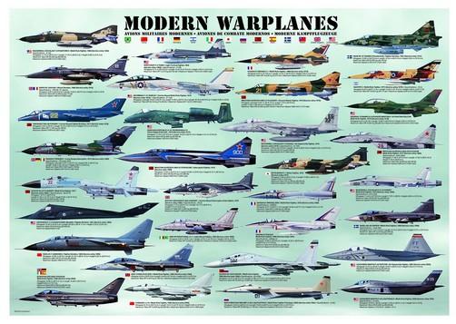 avions-de-l-ere-moderne