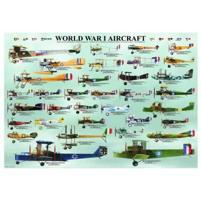 Les avions de la 1ère guerre mondiale
