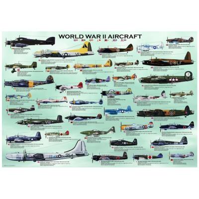 Avions de la 2ème guerre mondiale
